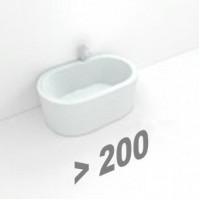 Акриловые ванны длиной 200 см